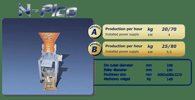 N Pico